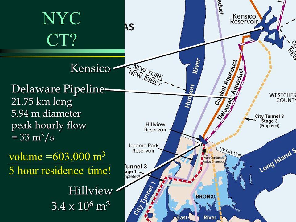 NYC CT Kensico Delaware Pipeline volume =603,000 m3