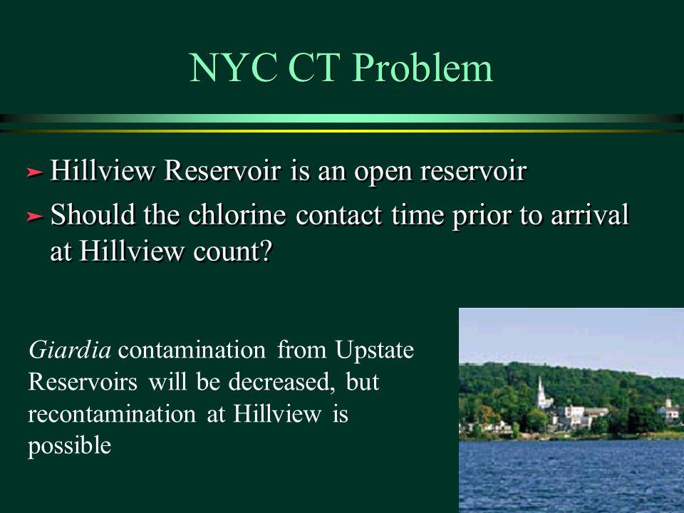 NYC CT Problem Hillview Reservoir is an open reservoir