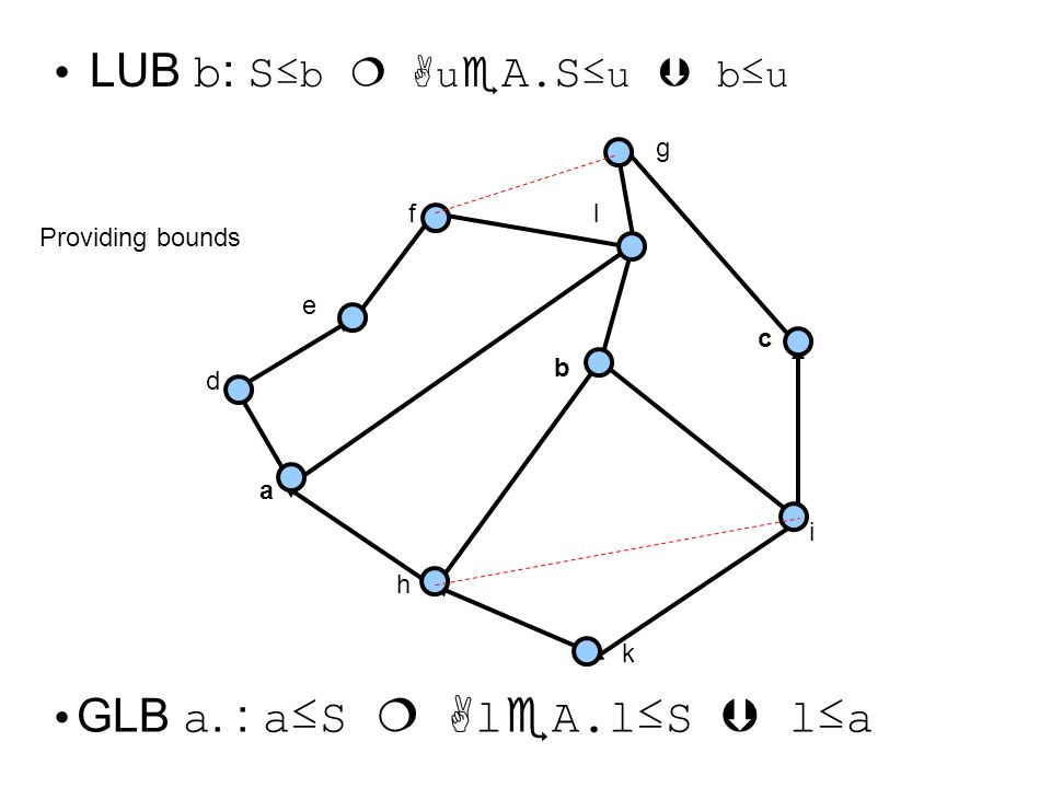 Computing fundamentals 2 lecture 4 lattice theory ppt download 67 lub ccuart Images