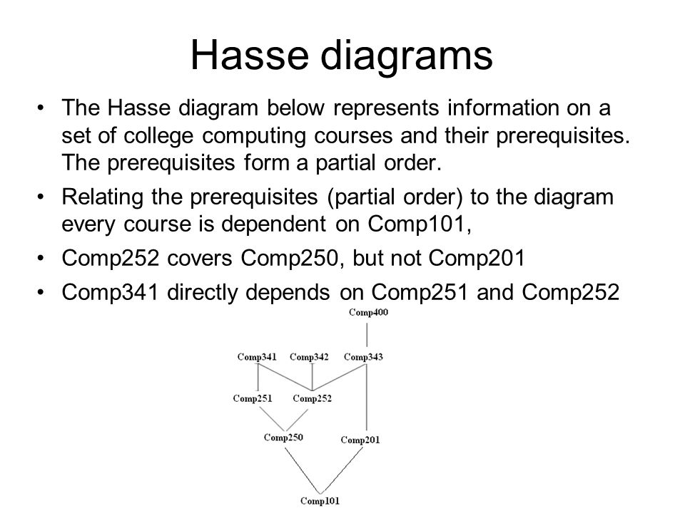 Computing fundamentals 2 lecture 4 lattice theory ppt download hasse diagrams ccuart Images