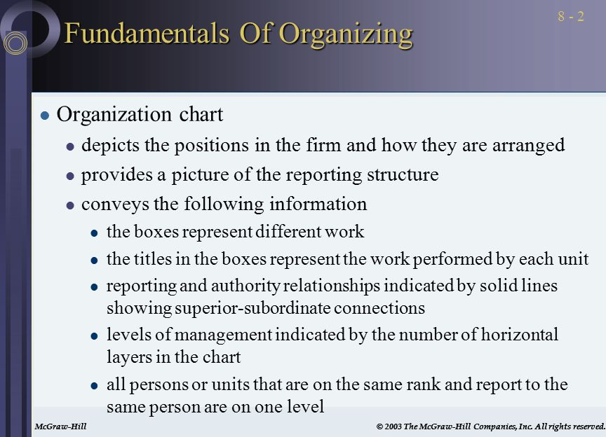 different fundamental of organizing chart: Chapter 8 organization structure ppt video online download