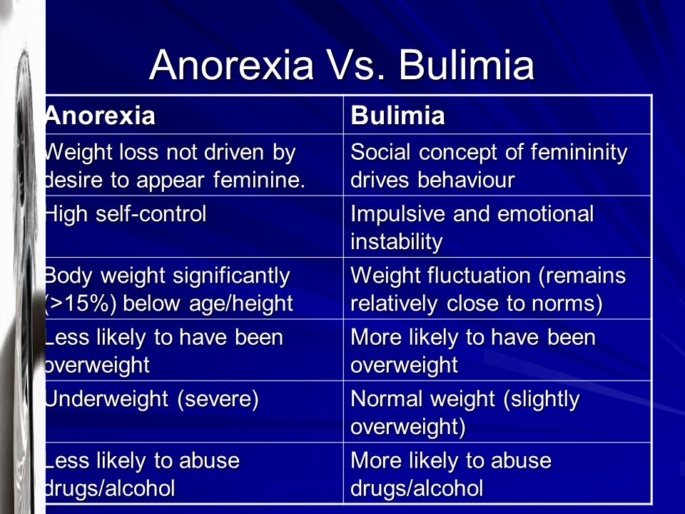 the difference between anorexia nervosa and bulimia Anorexia vs bulimia course descriptions faculty resources faculty and most americans' minds automatically think about anorexia and bulimia both of these mental illnesses are devastating to the victims' bodies, mental anorexia nervosa can stem from the inability to form.