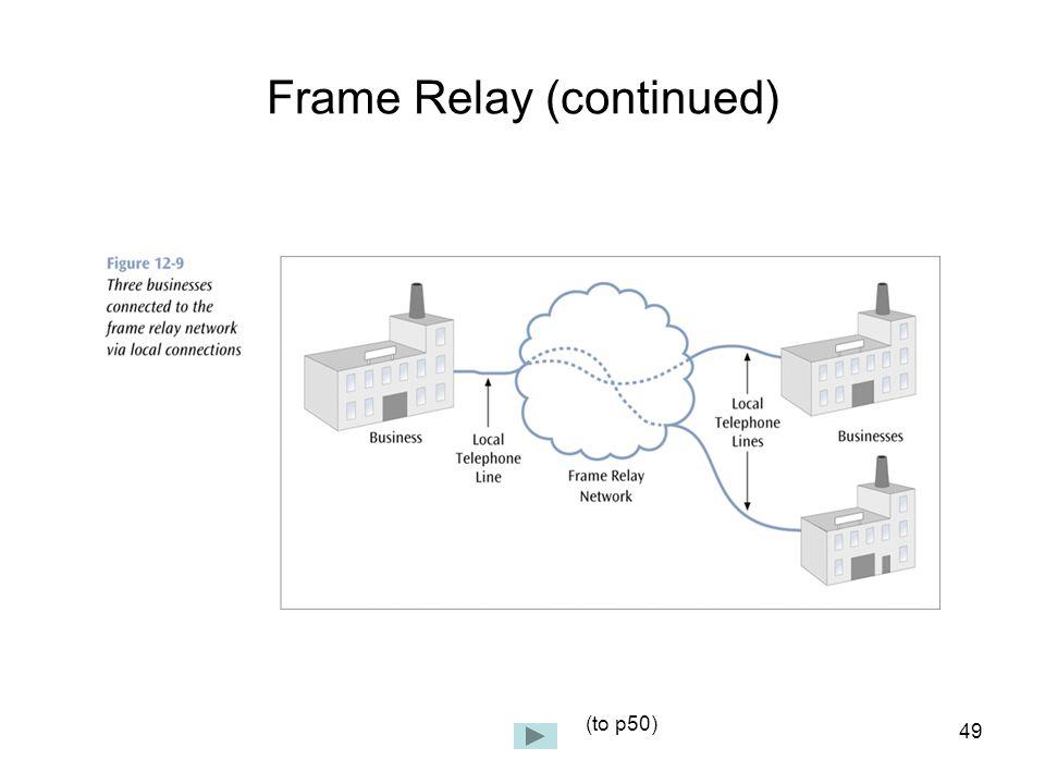 Atemberaubend Merkmale Von Frame Relay Fotos - Benutzerdefinierte ...