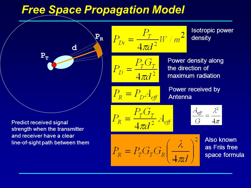 Summary Of Path Loss In Propagation Ppt Video Online