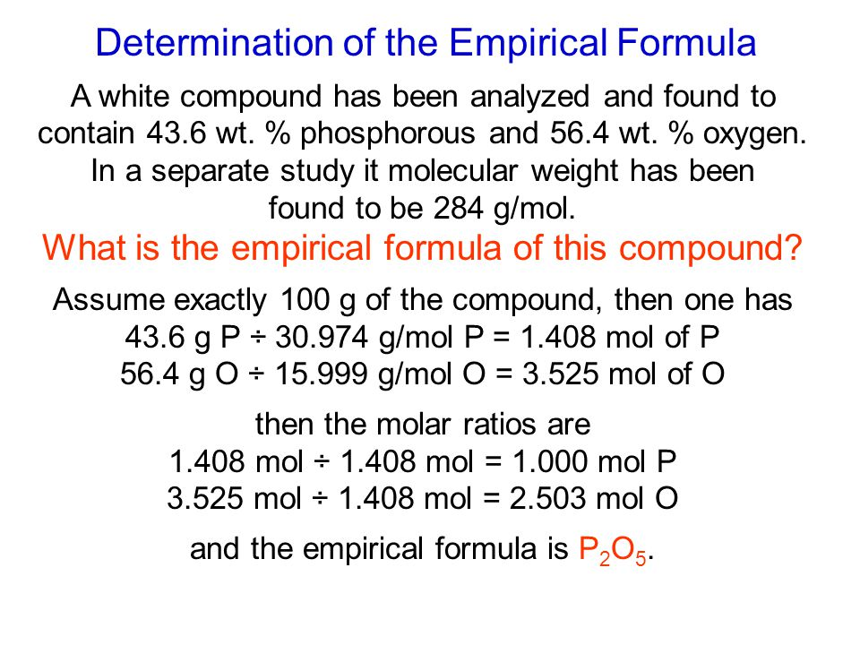 Examples List on Empirical Formula