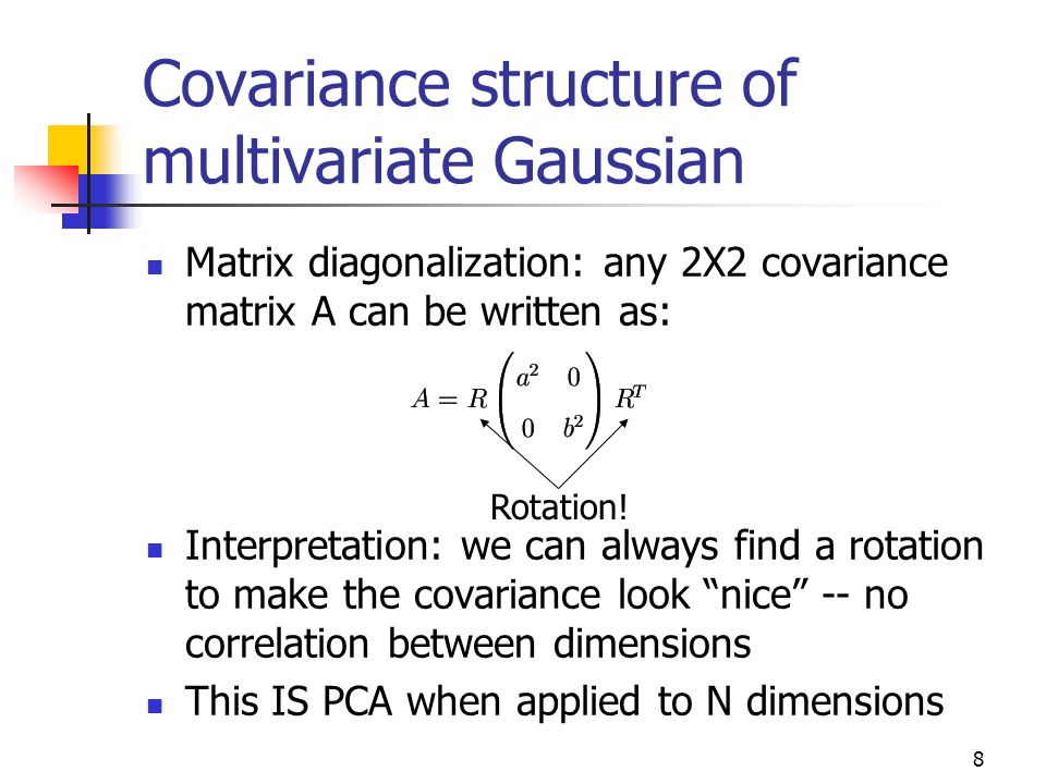 relationship between correlation and covariance matrix multivariate
