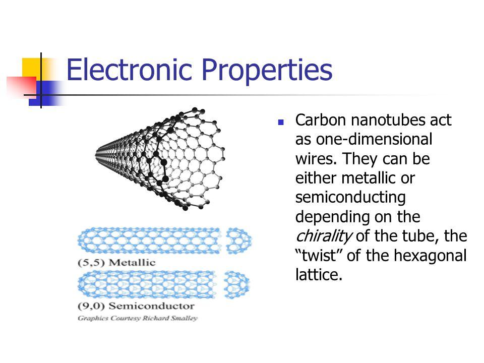 properties of carbon nanotubes pdf