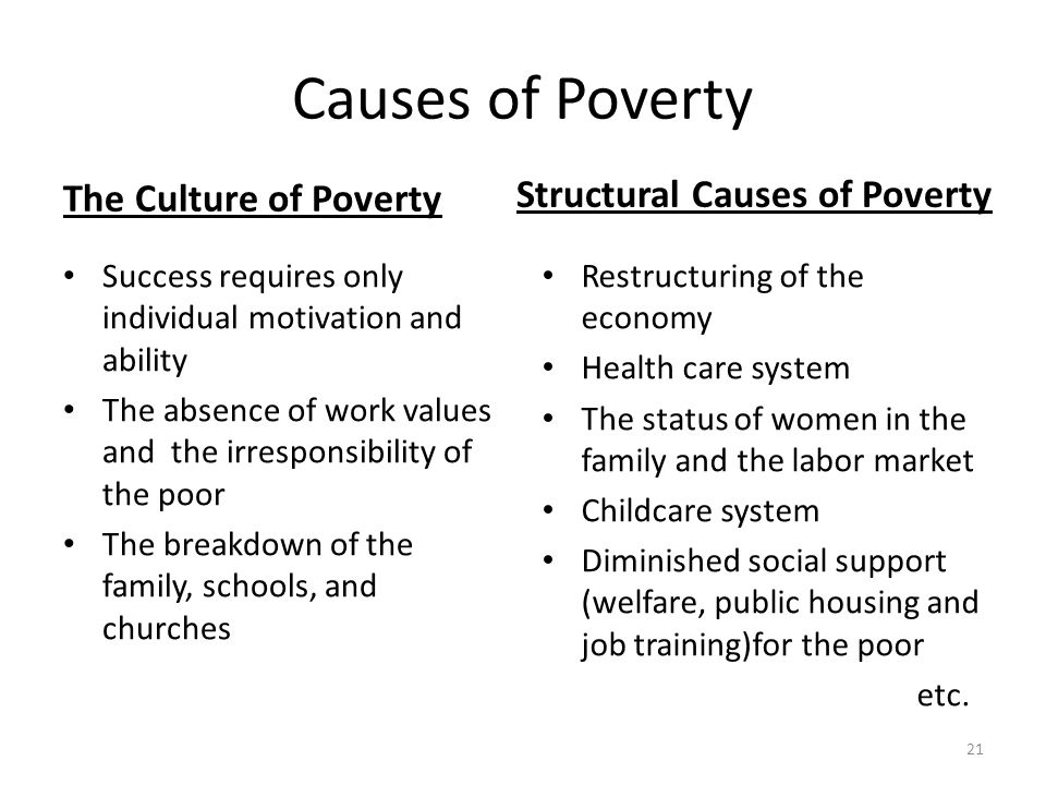 Poverty is One of the Main Causes of Hunger | Move For Hunger