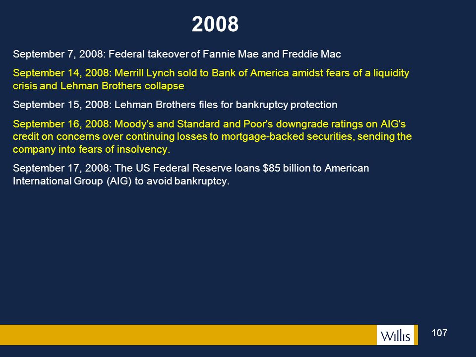 2008 September 7, 2008: Federal takeover of Fannie Mae and Freddie Mac