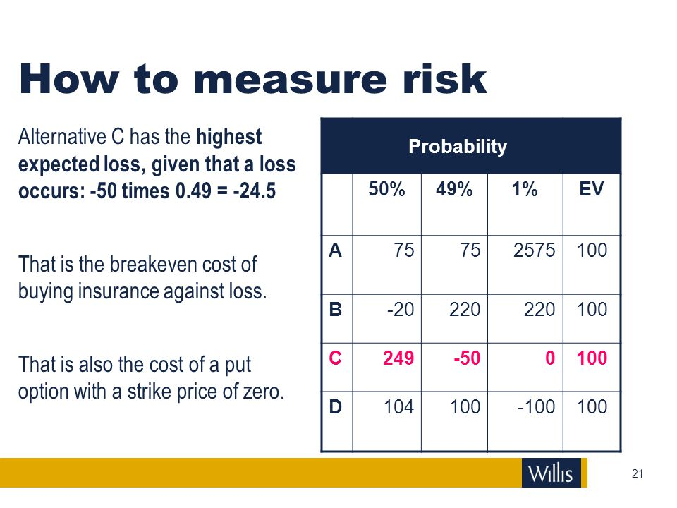 How to measure risk Alternative C has the highest expected loss, given that a loss occurs: -50 times 0.49 = -24.5.
