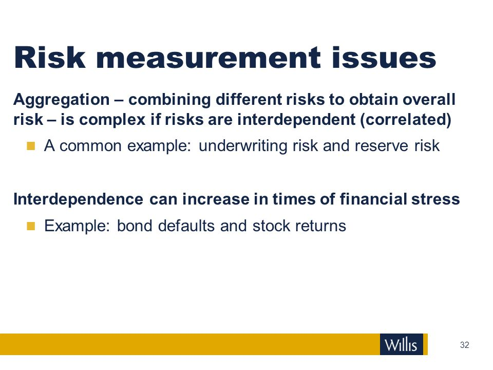 Risk measurement issues