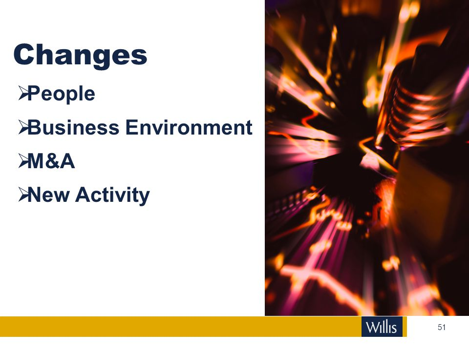 Changes People Business Environment M&A New Activity