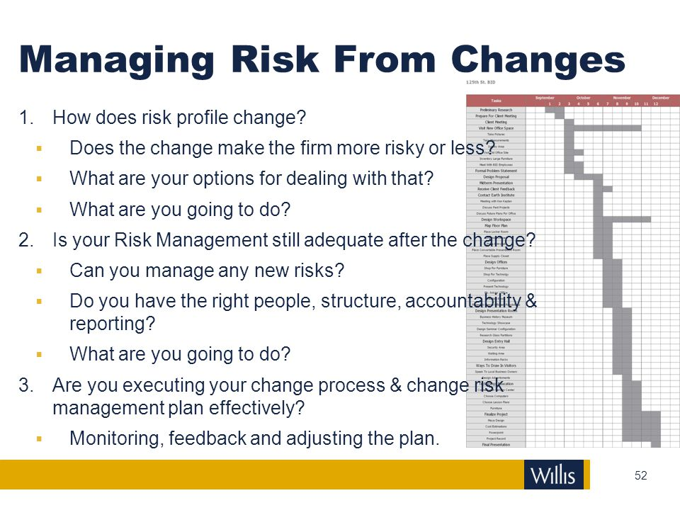 Managing Risk From Changes
