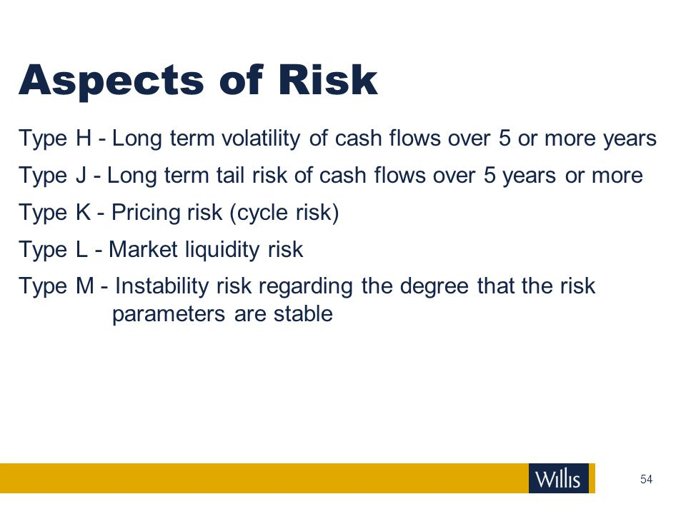 Aspects of Risk Type H - Long term volatility of cash flows over 5 or more years. Type J - Long term tail risk of cash flows over 5 years or more.