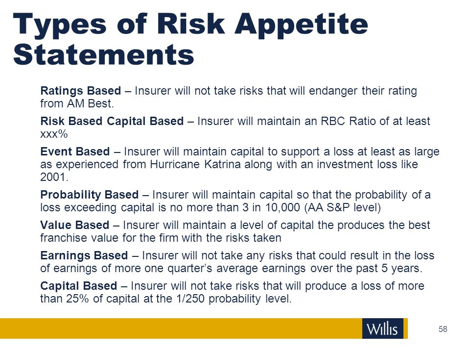 Types of Risk Appetite Statements