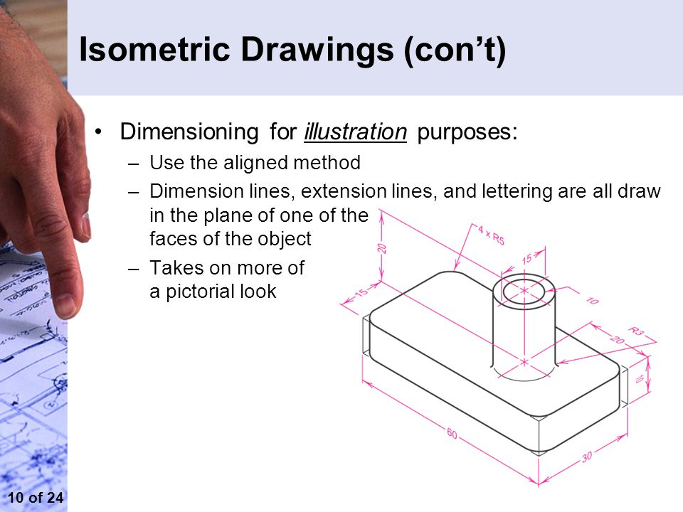Line Drawing Using Direct Method : Ce en engineering drawing with cad application ppt
