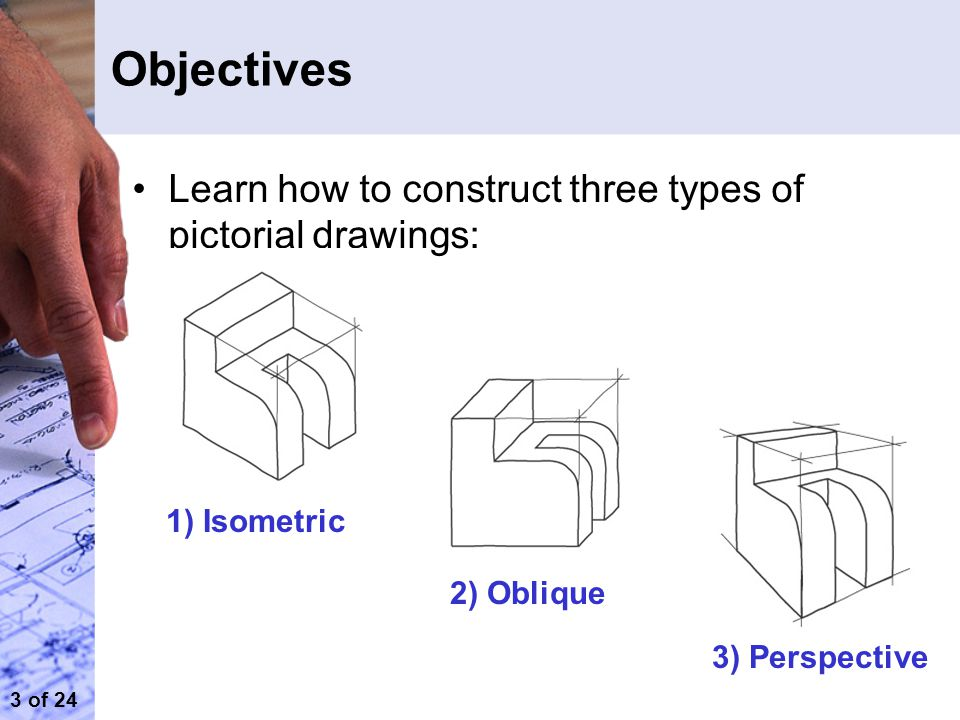 kinds of oblique drawing A quick demo on how to draw oblique sketches.