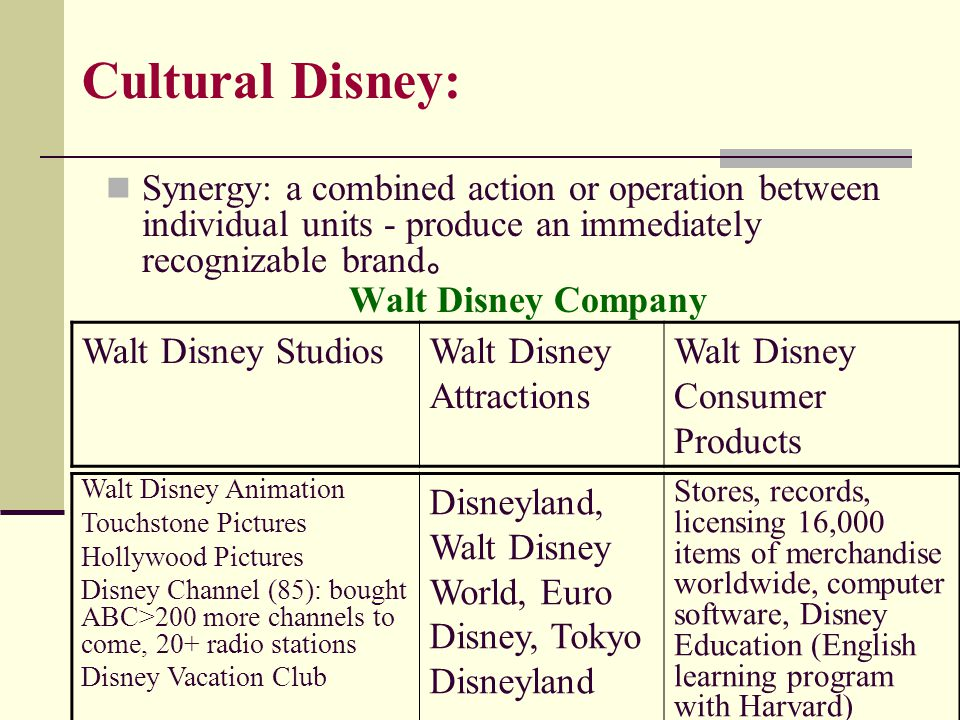 cultural euro disney Intro video to presentation on cultural differences in disney parks.
