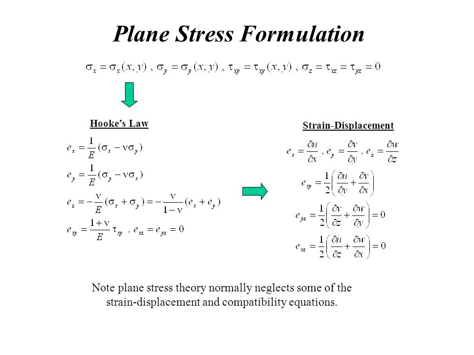 plane strain stress relationship equation