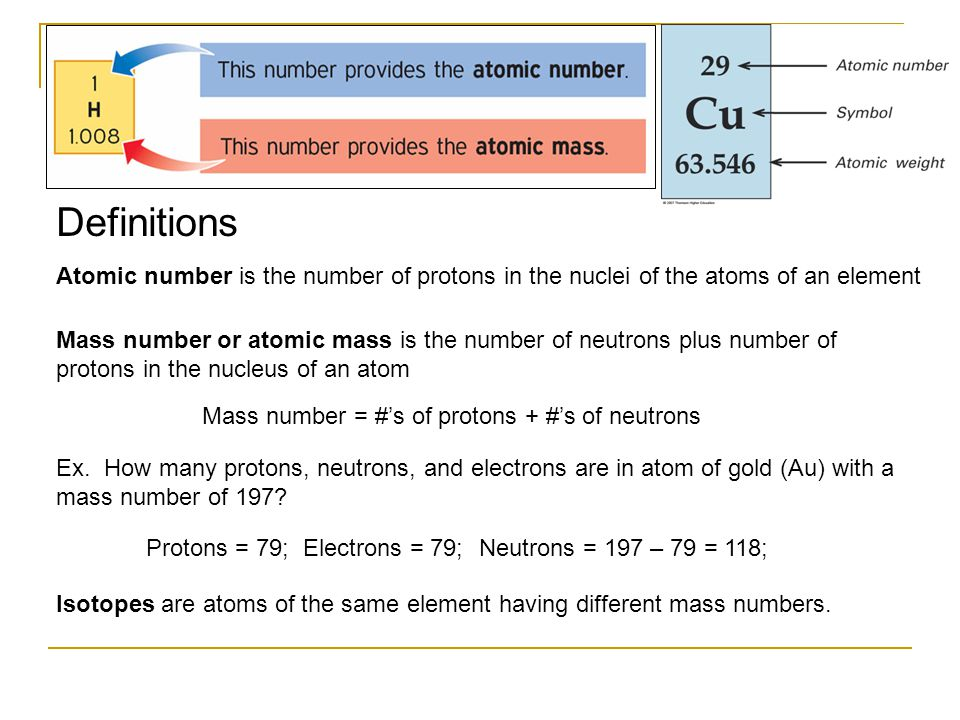 periodic table mass number on periodic table definition chapter 3 atoms and the periodic table - Periodic Table Symbol Definition