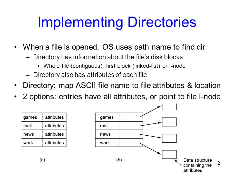 how to find directory path for osx file