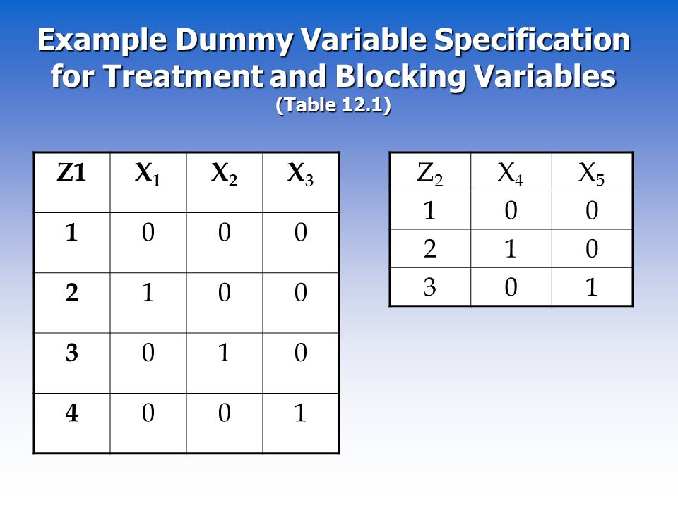 Dummy Variable Example Of Dummy Variable Regression