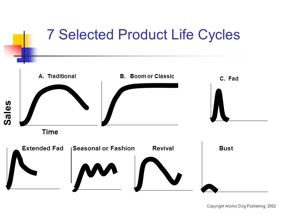Conceiving Developing And Managing Products Ppt Video