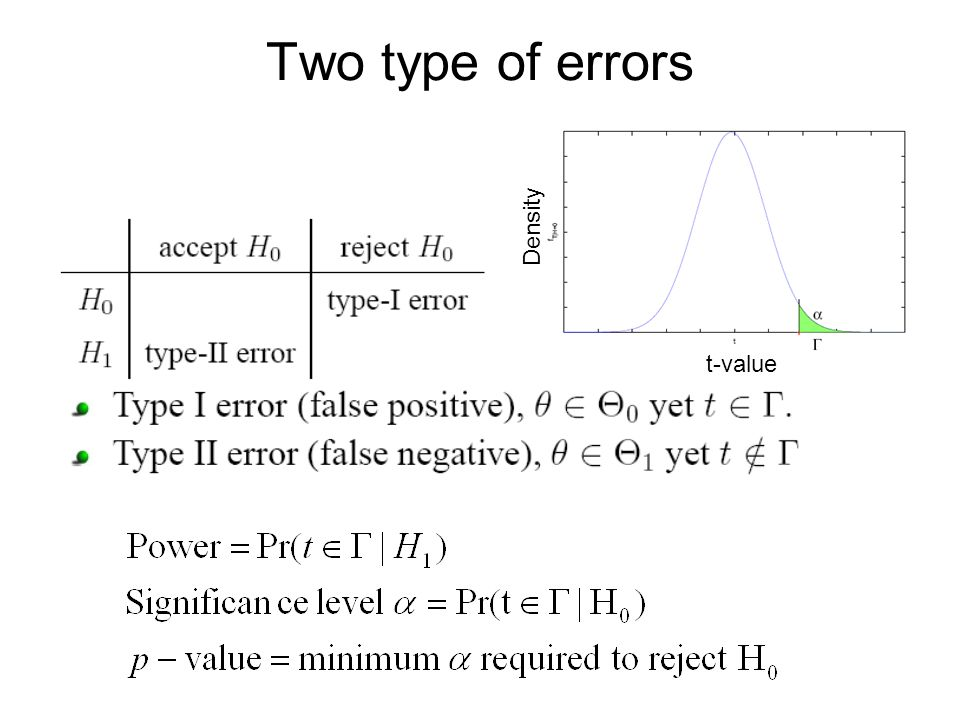 Two type of errors Density t-value
