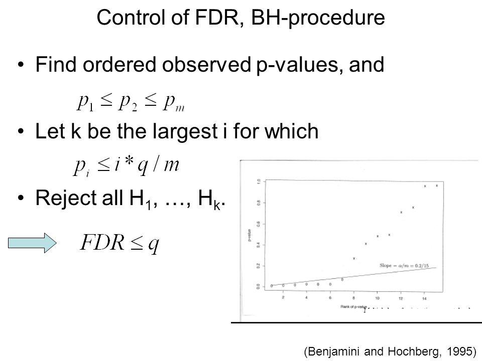 Control of FDR, BH-procedure