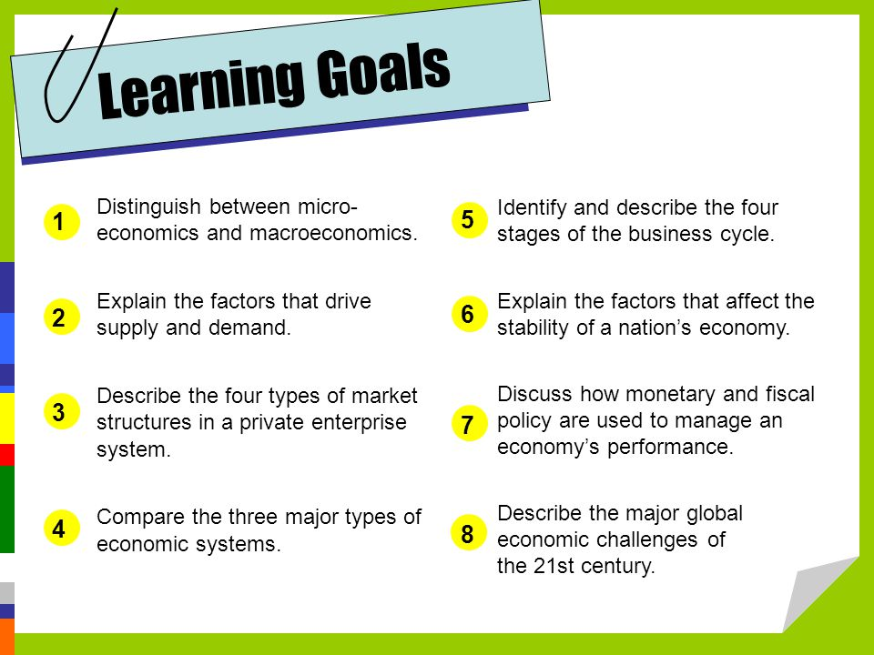 Learning Goals Distinguish between micro- economics and macroeconomics. Explain the factors that drive supply and demand.