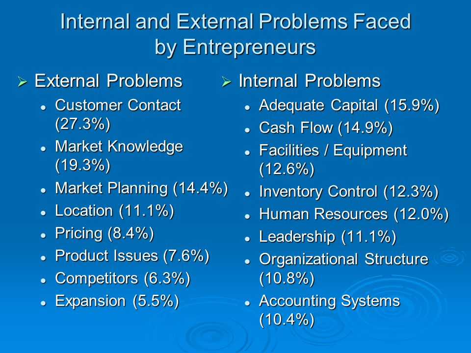 internal control issues Free essay: goodner brothers, inc internal control issues 1list what you believe should have been the three to five key internal control objectives for.