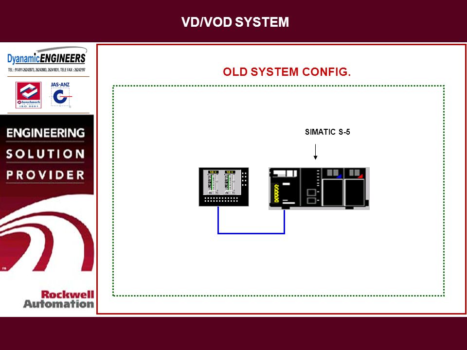 VD/VOD SYSTEM OLD SYSTEM CONFIG. SIMATIC S-5