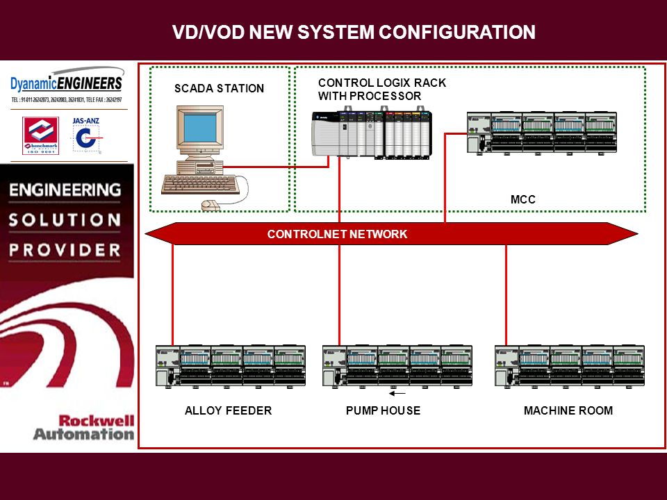 VD/VOD NEW SYSTEM CONFIGURATION