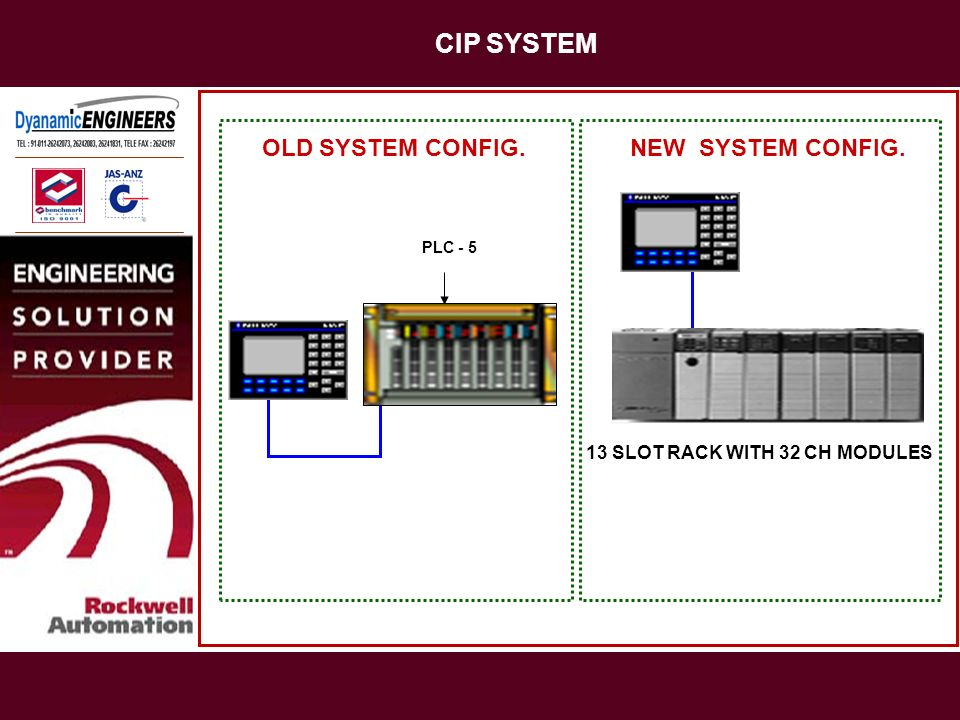 CIP SYSTEM OLD SYSTEM CONFIG. NEW SYSTEM CONFIG.
