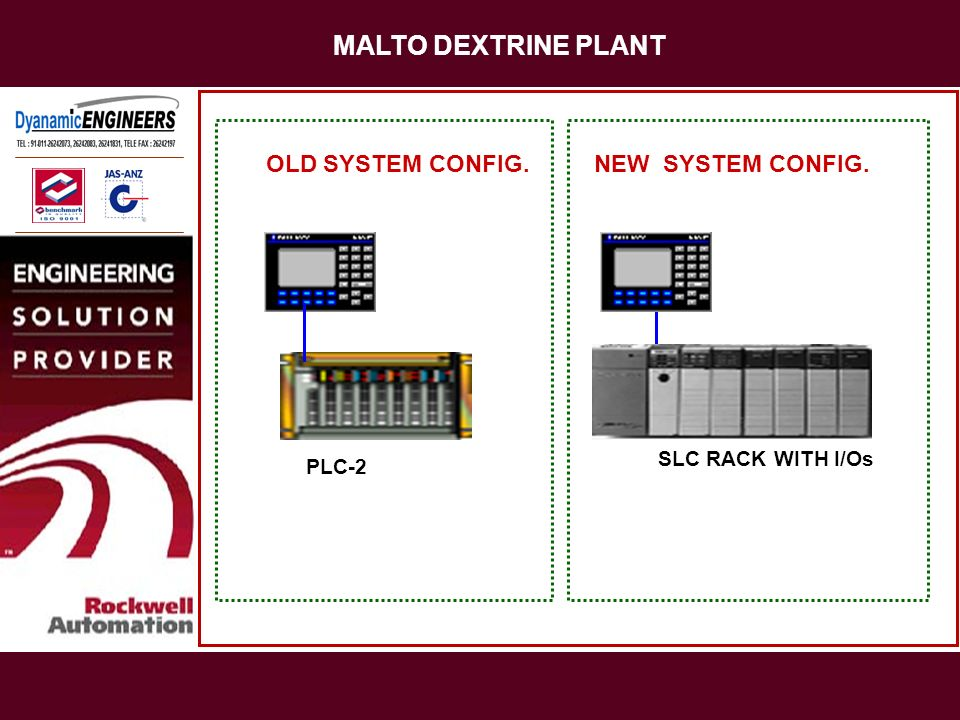 MALTO DEXTRINE PLANT OLD SYSTEM CONFIG. NEW SYSTEM CONFIG.