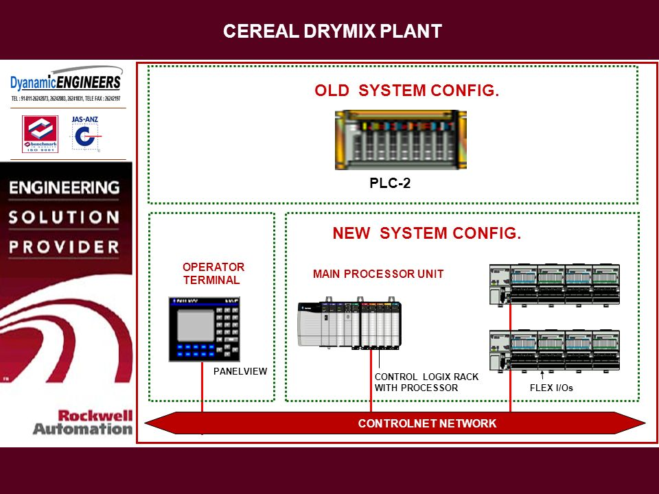 CEREAL DRYMIX PLANT OLD SYSTEM CONFIG. NEW SYSTEM CONFIG. PLC-2