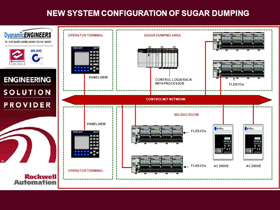 NEW SYSTEM CONFIGURATION OF SUGAR DUMPING