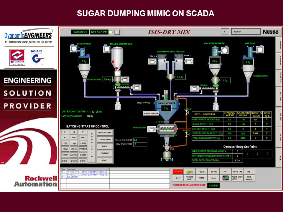 SUGAR DUMPING MIMIC ON SCADA
