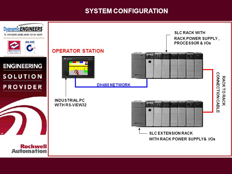 SYSTEM CONFIGURATION OPERATOR STATION SLC RACK WITH