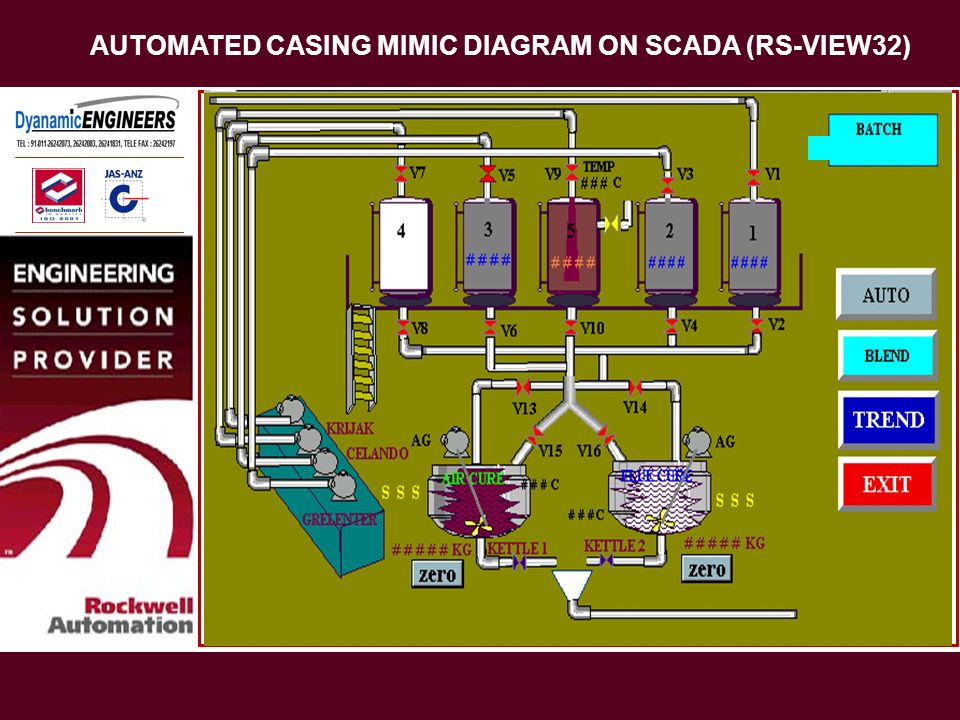 AUTOMATED CASING MIMIC DIAGRAM ON SCADA (RS-VIEW32)