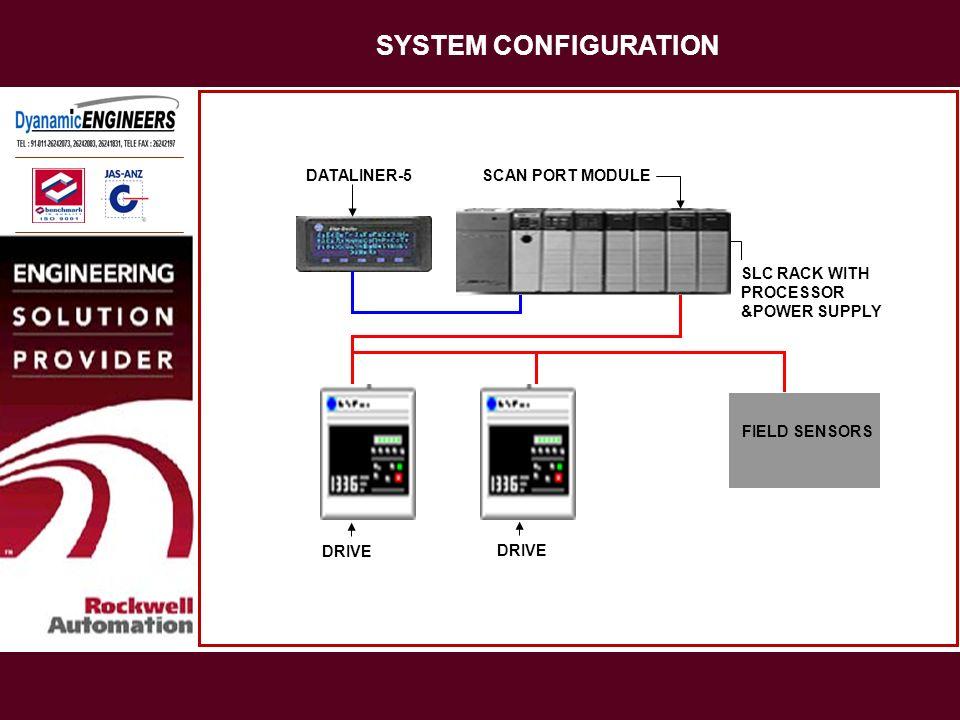 SYSTEM CONFIGURATION DATALINER-5 SCAN PORT MODULE
