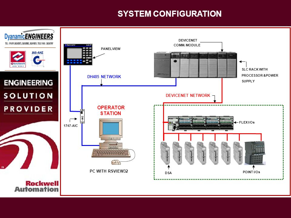 SYSTEM CONFIGURATION OPERATOR STATION DH485 NETWORK DEVICENET NETWORK