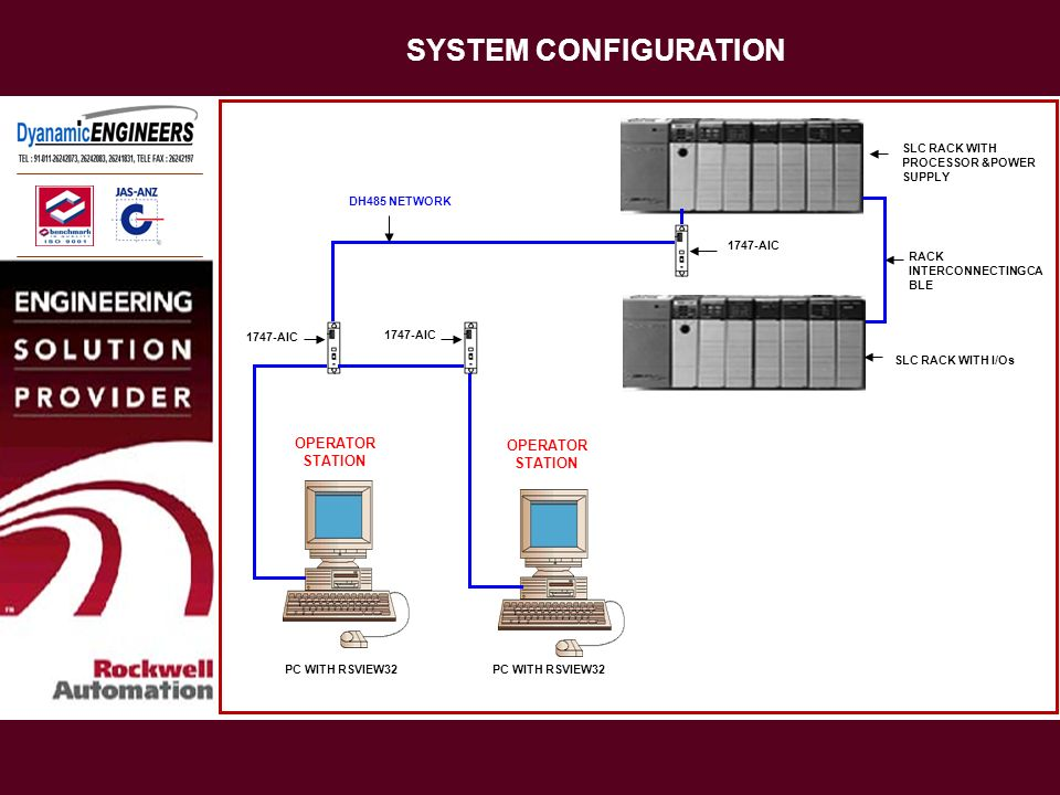 SYSTEM CONFIGURATION OPERATOR OPERATOR STATION STATION