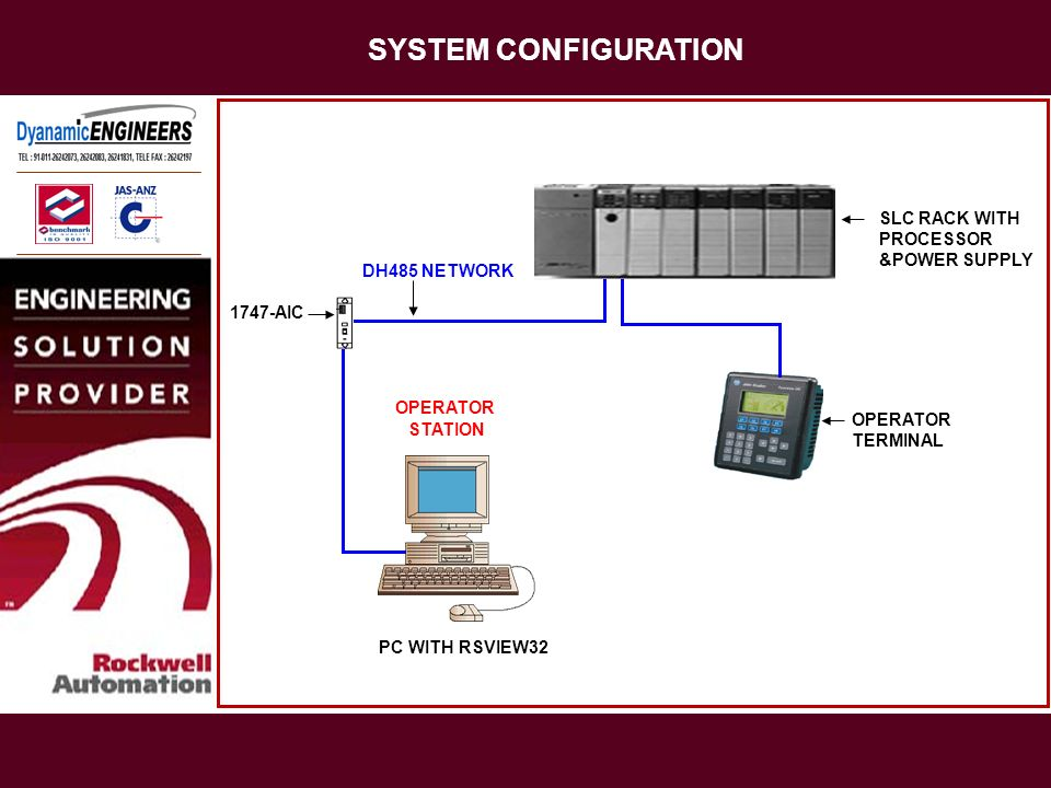 SYSTEM CONFIGURATION OPERATOR SLC RACK WITH PROCESSOR &POWER SUPPLY