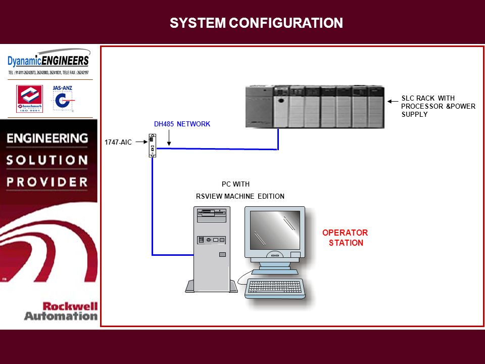 SYSTEM CONFIGURATION OPERATOR STATION