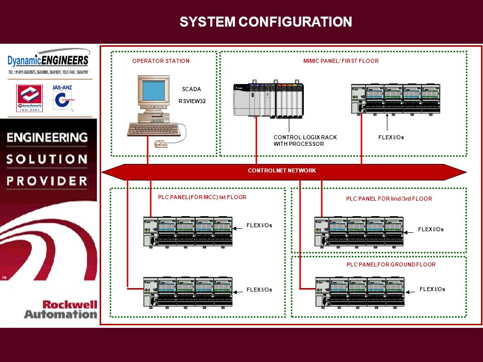 SYSTEM CONFIGURATION OPERATOR STATION MIMIC PANEL/ FIRST FLOOR SCADA