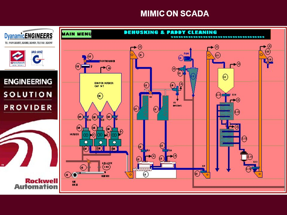 MIMIC ON SCADA