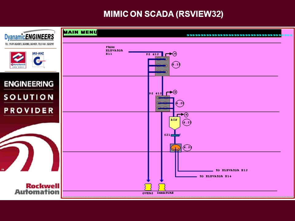 MIMIC ON SCADA (RSVIEW32)