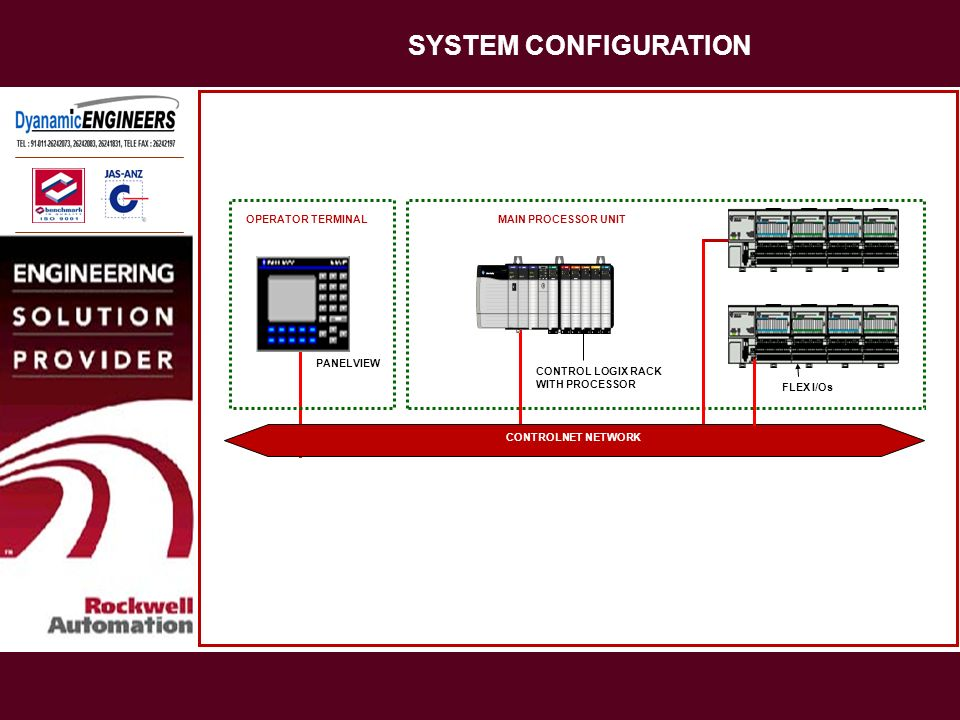 SYSTEM CONFIGURATION OPERATOR TERMINAL MAIN PROCESSOR UNIT PANELVIEW