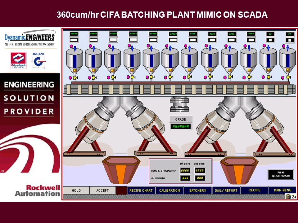 360cum/hr CIFA BATCHING PLANT MIMIC ON SCADA